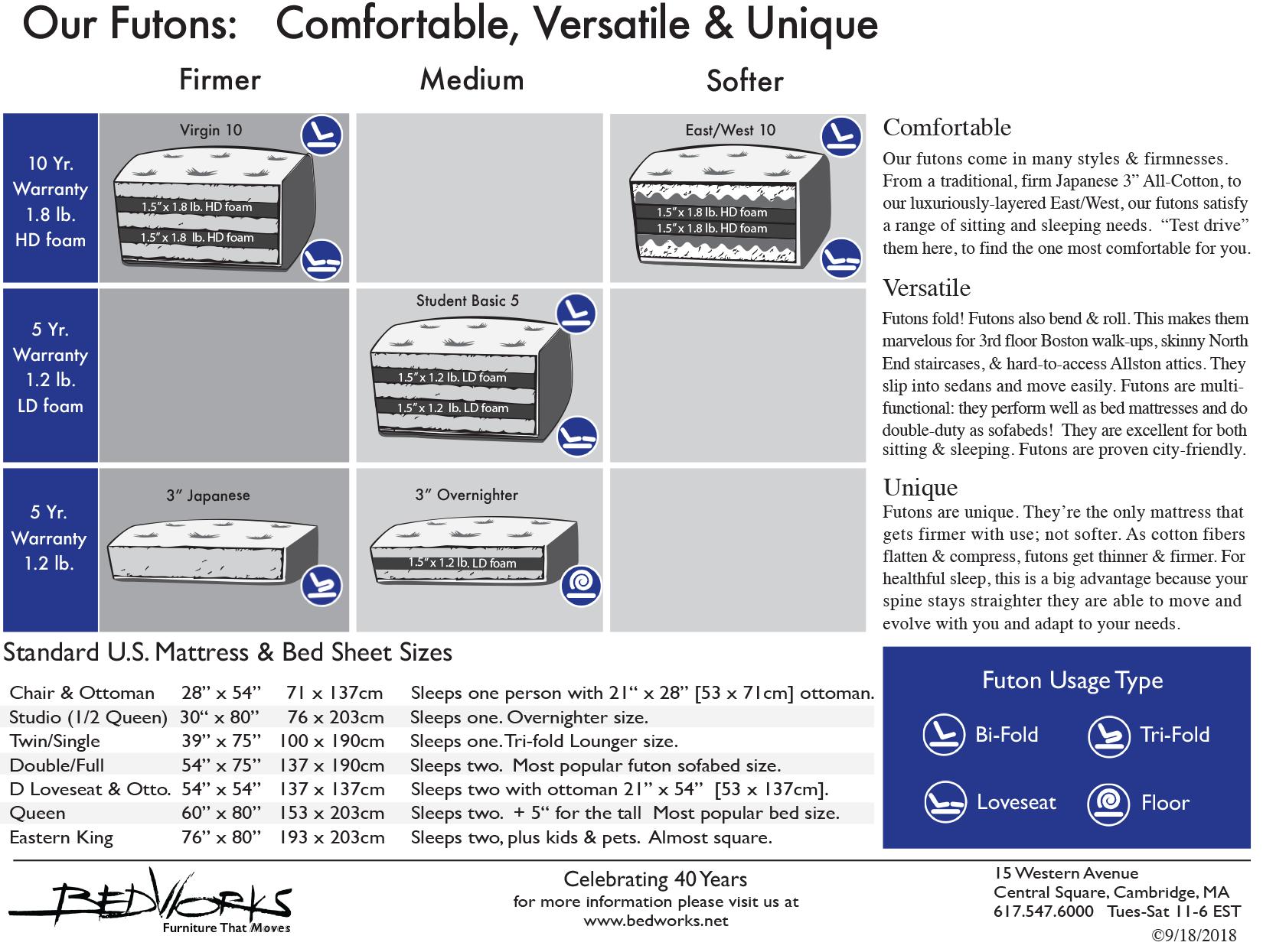 Futon Mattress Firmness Chart